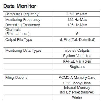 FANUC_ArcTool_Software_Data_Monitor.jpg#asset:594