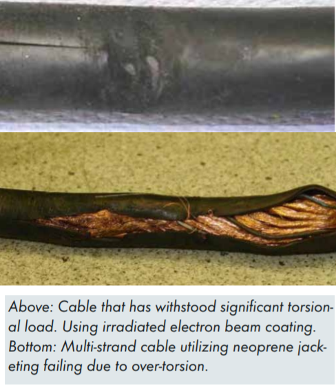 Welding torch cable failure