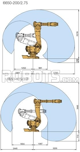 Abb Irb 6650 125 Footprint 0001